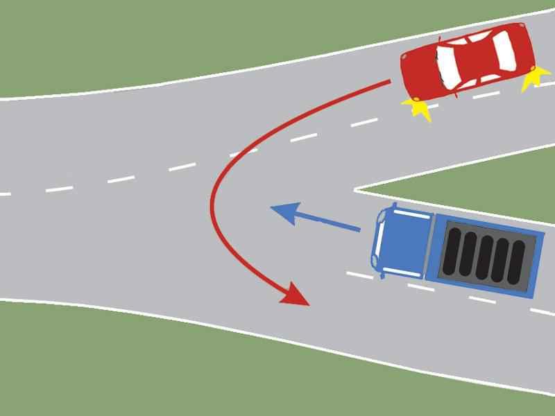Care dintre autovehicule va intra primul în intersecţie?