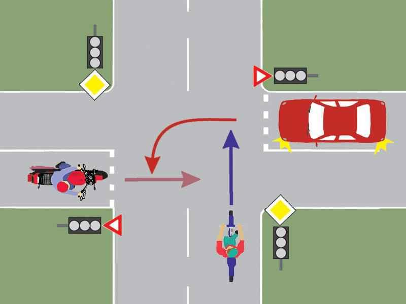 Care este ordinea de trecere a vehiculelor prin intersecţie?