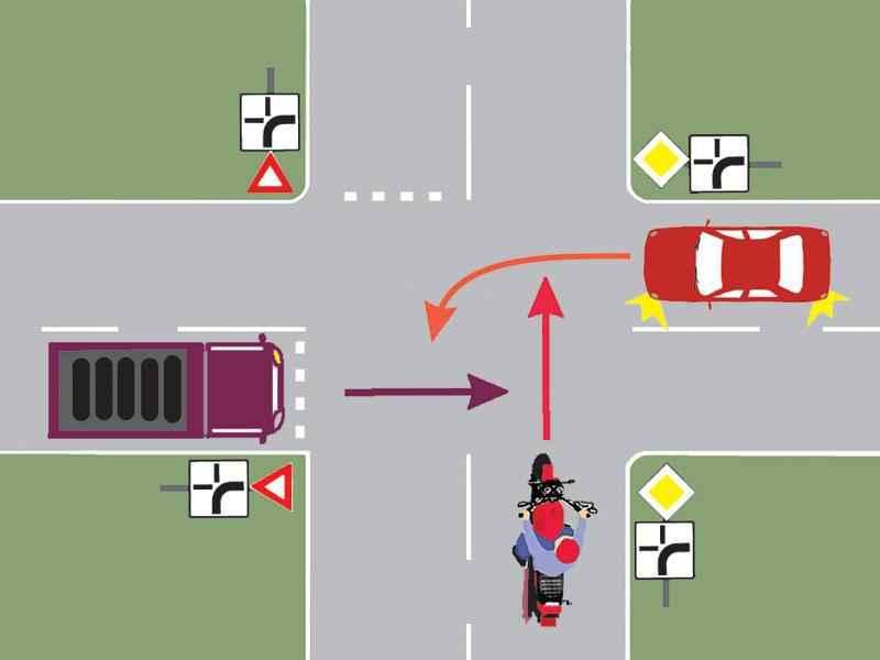 Motociclistul intră în intersecţie: