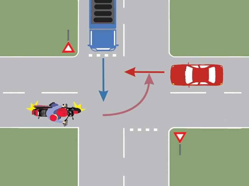 Care este ordinea de trecere a autovehiculelor?