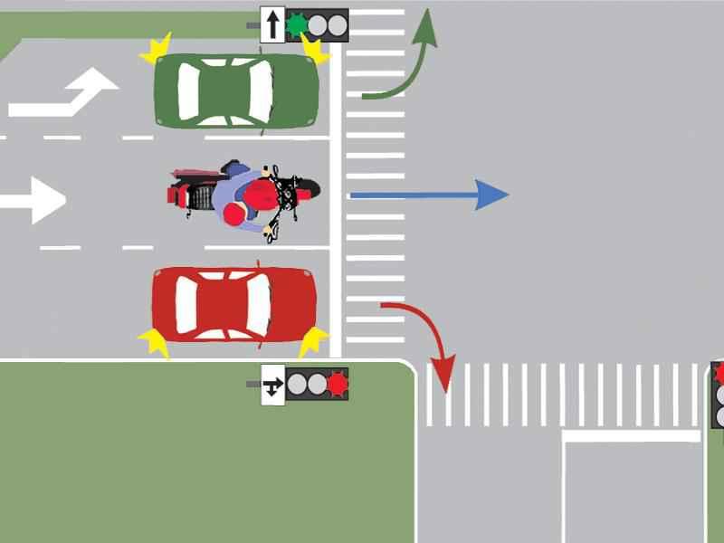 Precizaţi dacă motociclistul din imagine are voie să intre în intersecţie: