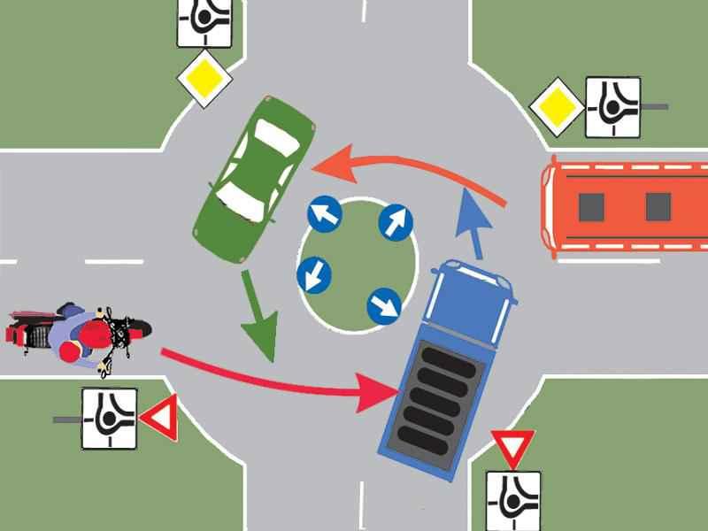 Care dintre vehicule au prioritate de trecere?