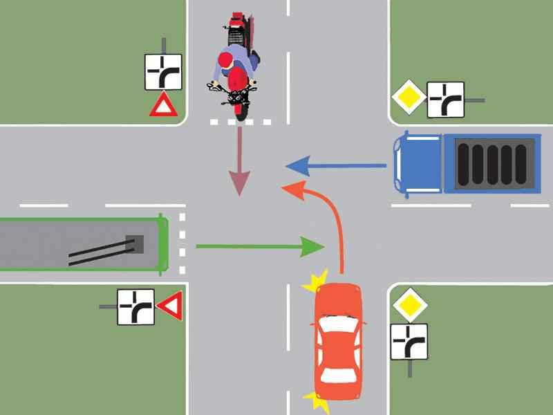 Care este ordinea de trecere prin intersecţie a autovehiculelor?