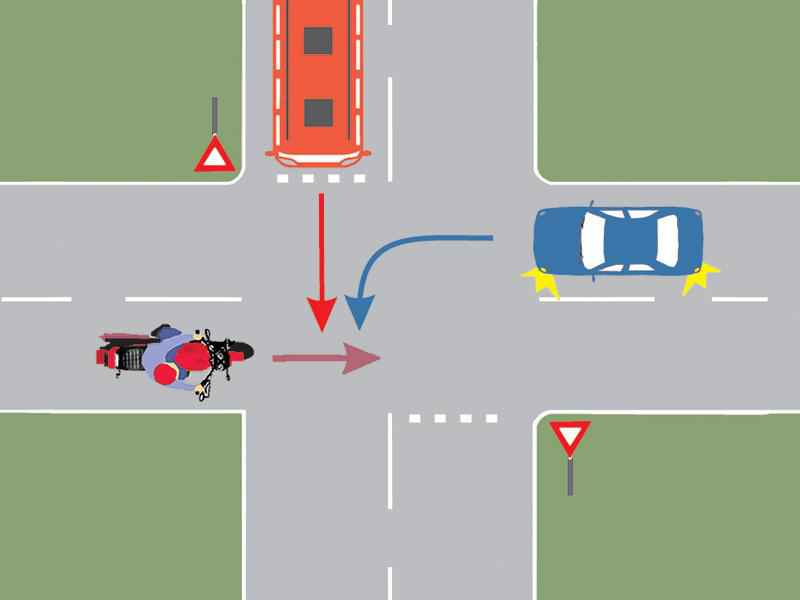 În ce ordine vor trece prin intersecţie autovehiculele?