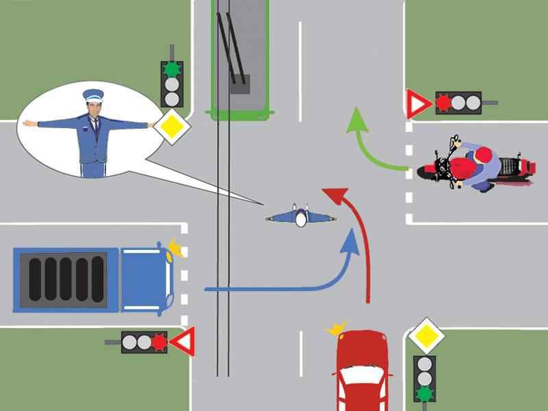 Ce autovehicule pot pătrunde în intersecţie?