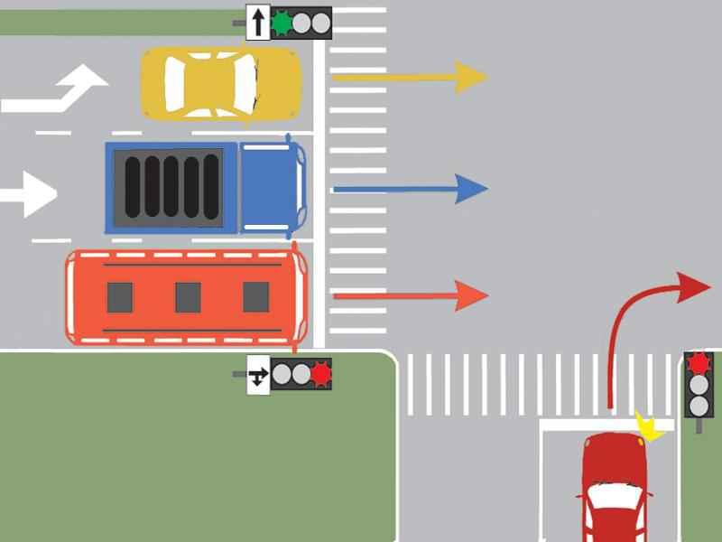 Care dintre autovehicule pot traversa intersecţia din imagine?