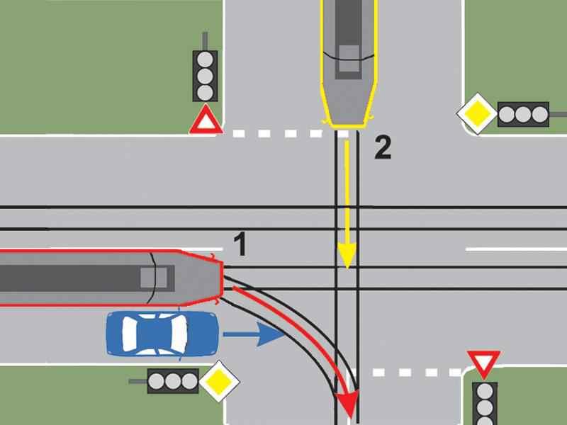 În ce ordine vor circula autovehiculele prin intersecţia prezentată, dacă semafoarele nu funcţionează?