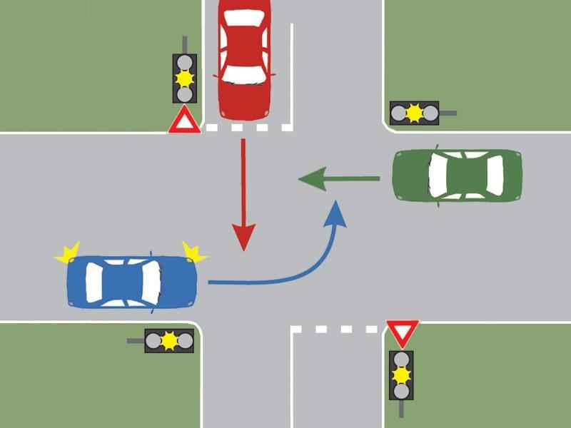 În ce ordine vor trece prin intersecţie autoturismele la culoarea galbenă intermitentă a semaforului?