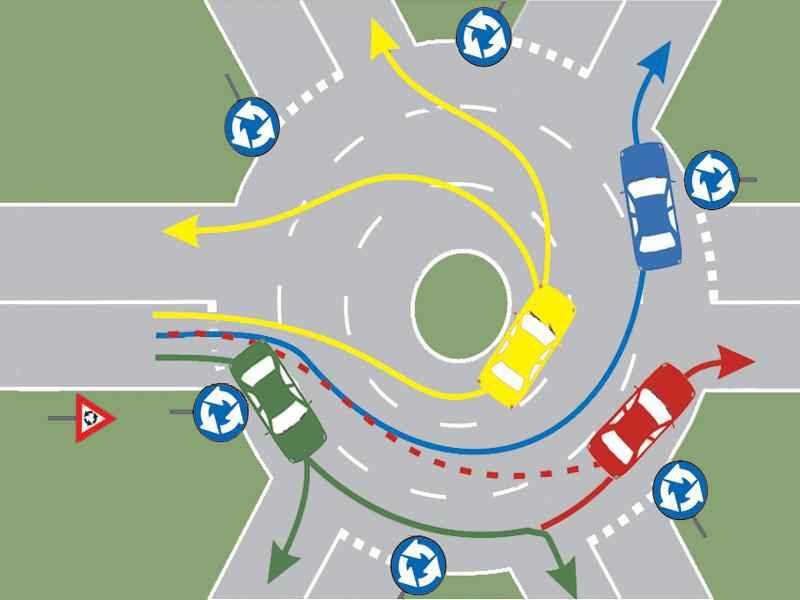 Care autoturisme s-au încadrat corect pentru a traversa intersecţia prezentată?
