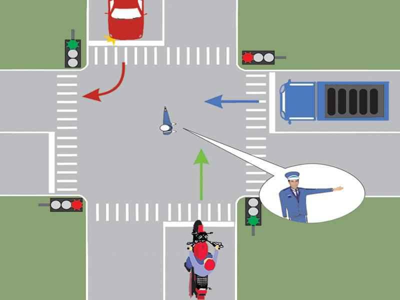 Care dintre autovehicule au dreptul să intre în intersecţie?