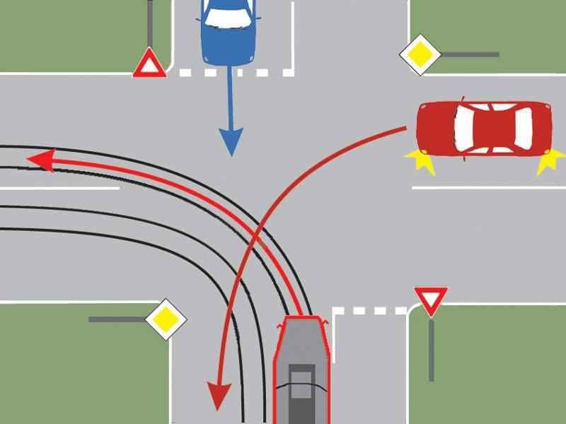 Cum este corect să procedaţi, dacă vă aflaţi la volanul autoturismului roşu?
