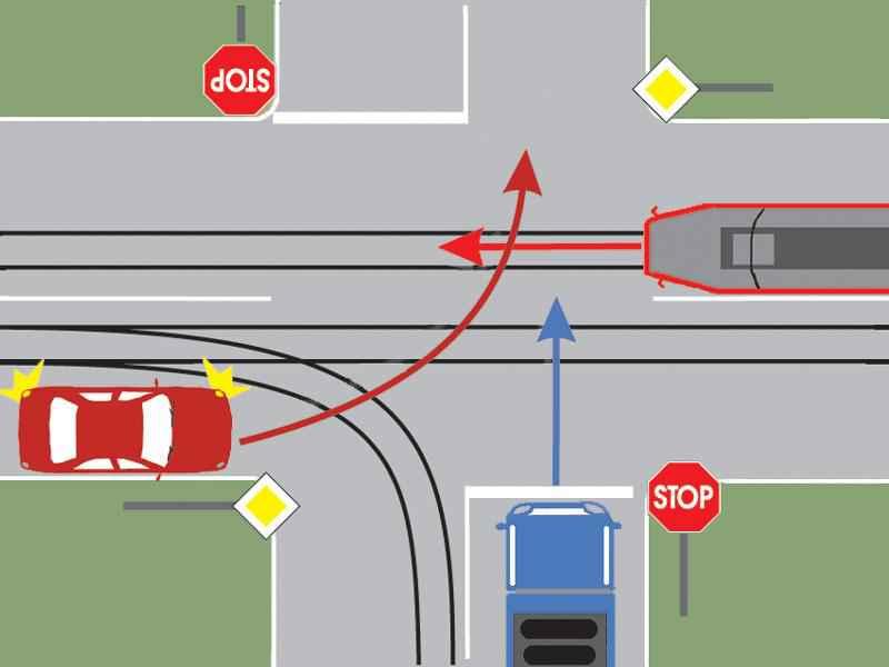 Cum trebuie să procedaţi corect, dacă vă aflaţi la volanul autoturismului?