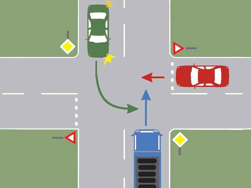 Care dintre cele trei vehicule va trece al doilea prin intersecţie?