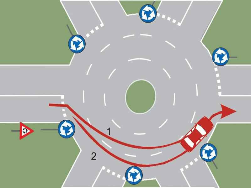 Care este traseul de urmat pentru autoturismul din imagine?