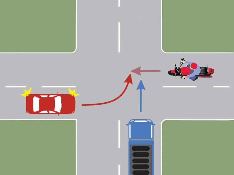 Care dintre cele trei vehicule va trece ultimul prin intersecţia din imagine?