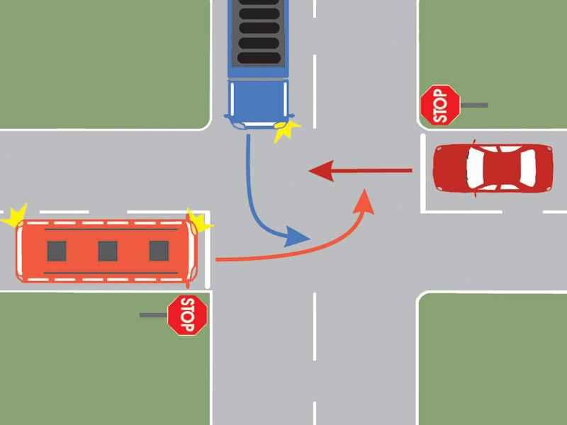 Care dintre autovehicule va intra ultimul în intersecţie?