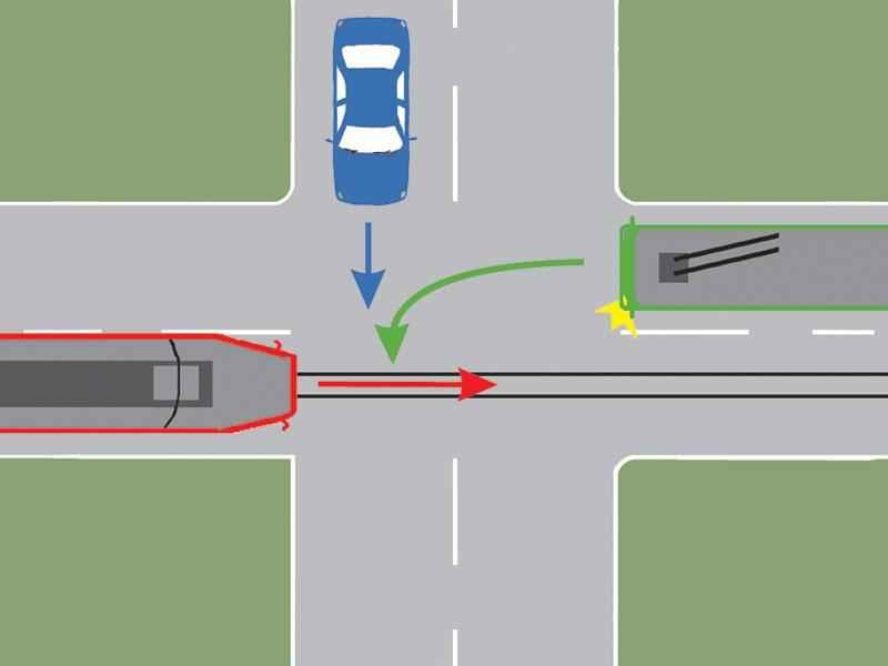 În ce ordine vor circula autovehiculele prin intersecţia prezentată?