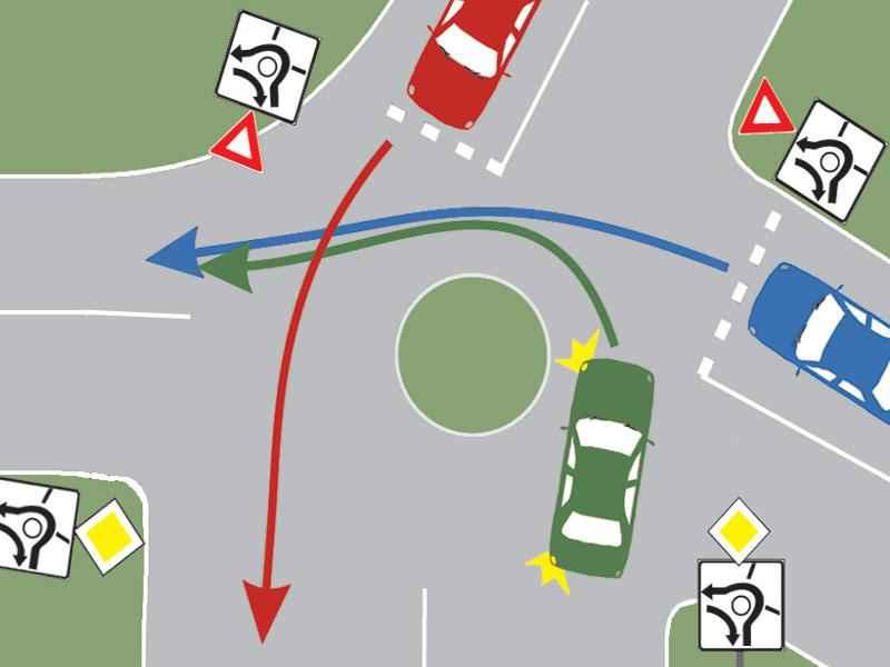 În ce ordine vor trece prin intersecţie cele trei autoturisme?