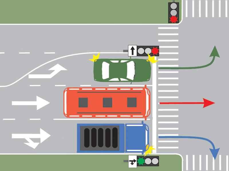 Care dintre autovehicule îşi poate continua deplasarea?