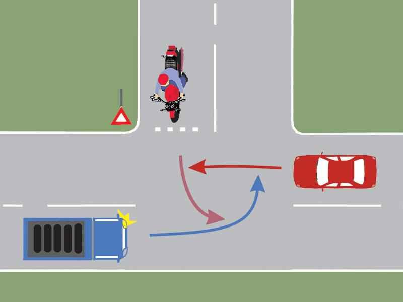 În ce ordine vor trece prin intersecţie autovehiculele din imagine?