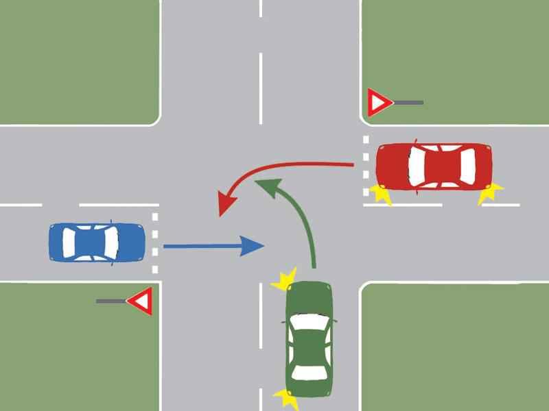 Care este ordinea de trecere prin intersecţie a autoturismelor?