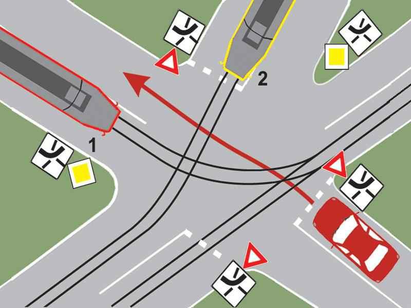 În ce ordine vor trece vehiculele prin intersecţia prezentată?