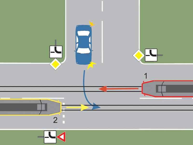 Care dintre vehicule va trece primul prin intersecţie?