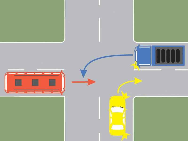 În ce ordine vor trece prin intersecţie cele trei autovehicule?