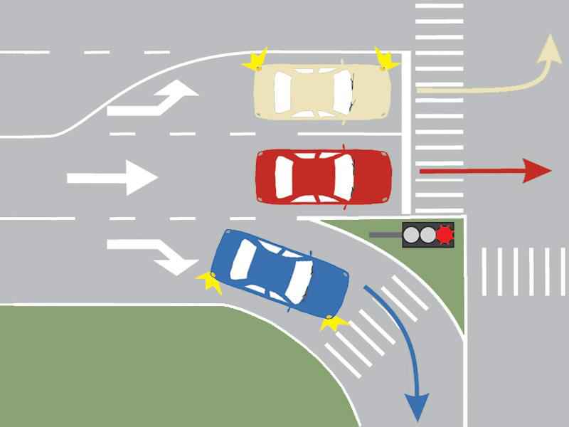Care autoturism îşi continuă deplasarea prin intersecţie?