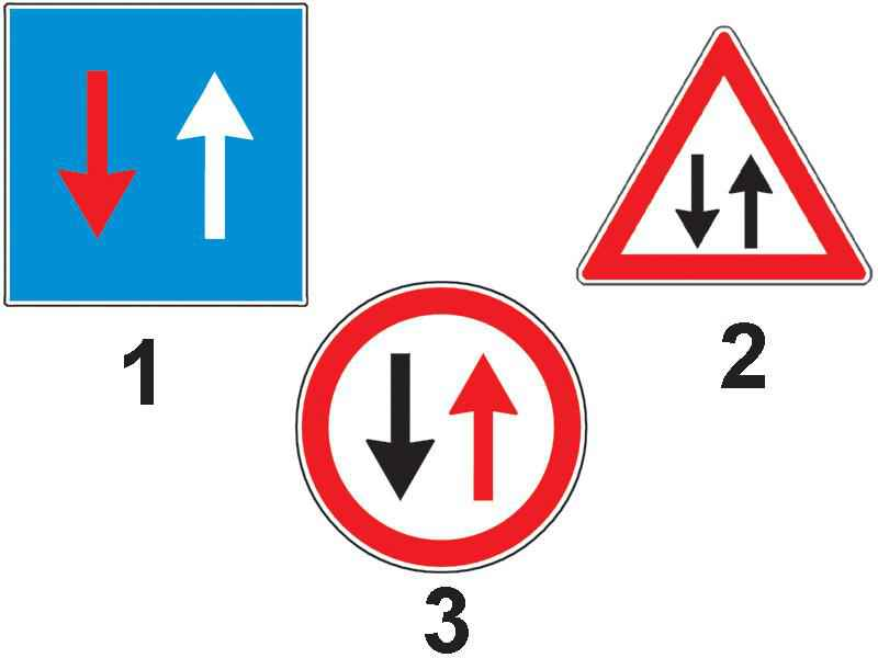 Care dintre indicatoare conferă prioritatea de trecere?