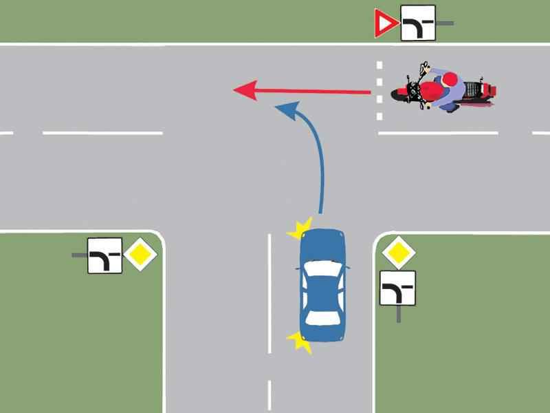 Care dintre cele două vehicule va intra primul în intersecţie?