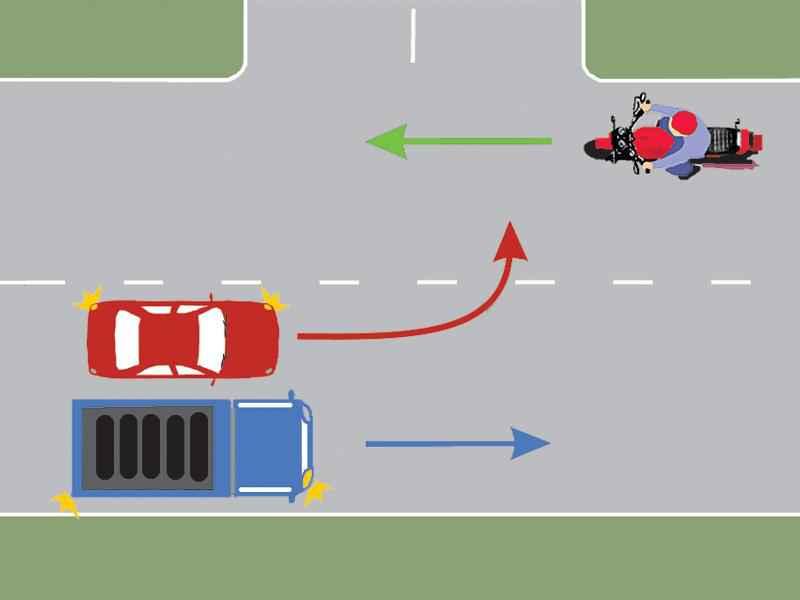 Camionul execută corect depăşirea autoturismului?