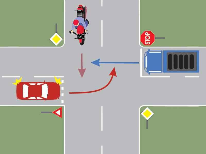 În ce ordine vor intra autovehiculele în intersecţie?