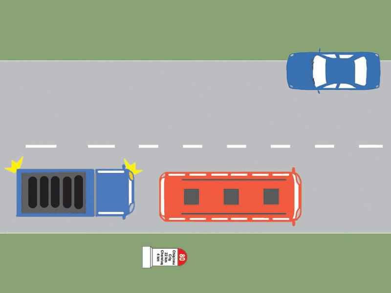 Autoturismul staţionează regulamentar?