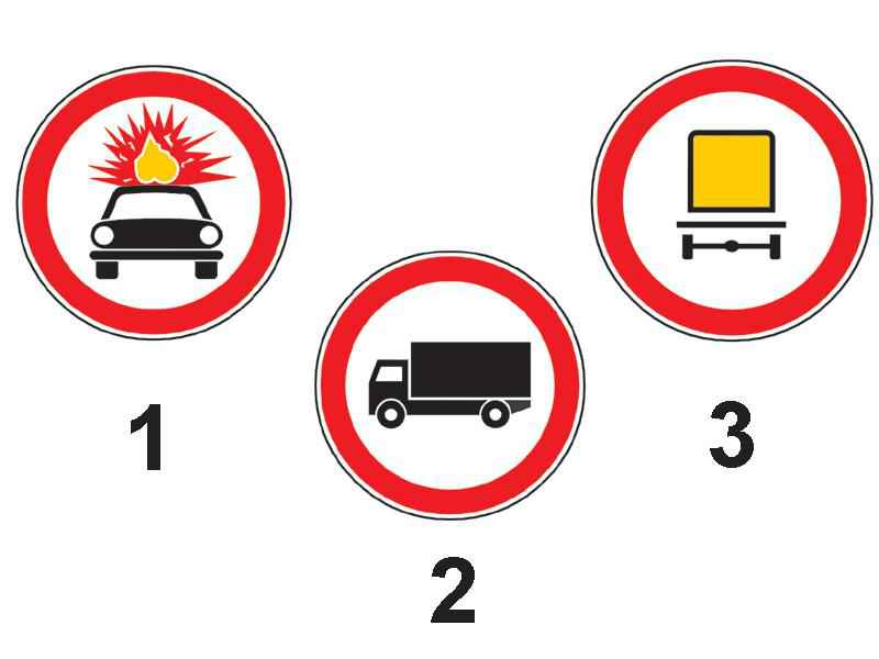Care dintre indicatoarele alăturate interzice accesul autocamioanelor care transportă încărcături uşor inflamabile?