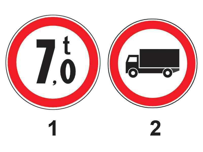 Care dintre indicatoarele alăturate interzice accesul autocamioanelor a căror masă maximă autorizată depăşeşte 7 t?