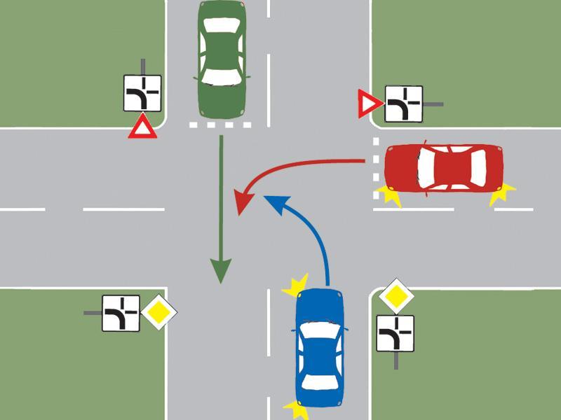 În ce ordine trec prin intersecția prezentată cele trei autovehicule?