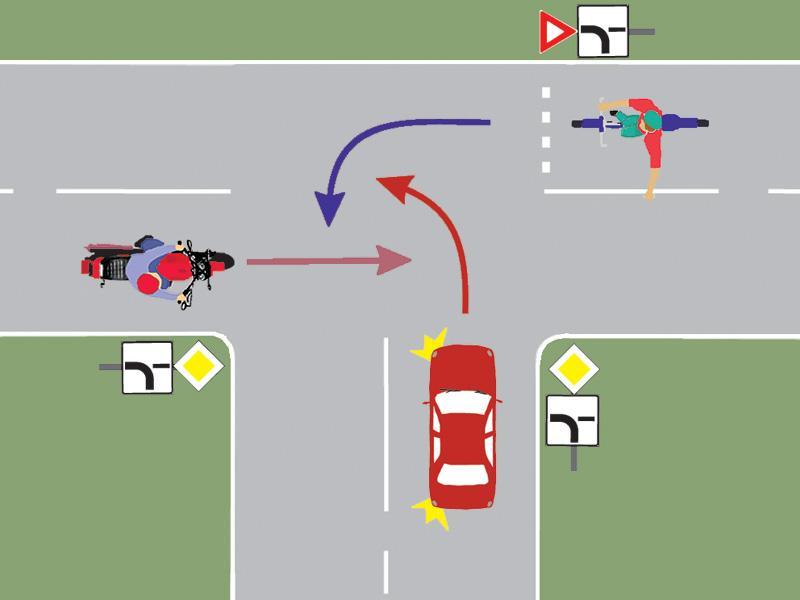 Care este ordinea de trecere a autovehiculelor prin intersecție?
