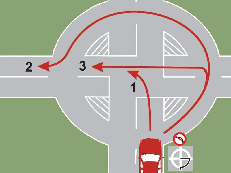 Ce traseu trebuie să urmați pentru a vira la stânga în intersecție?