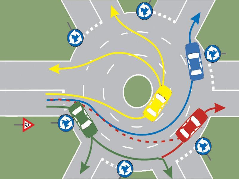Care autoturisme s-au încadrat corect pentru a traversa intersecția prezentată?