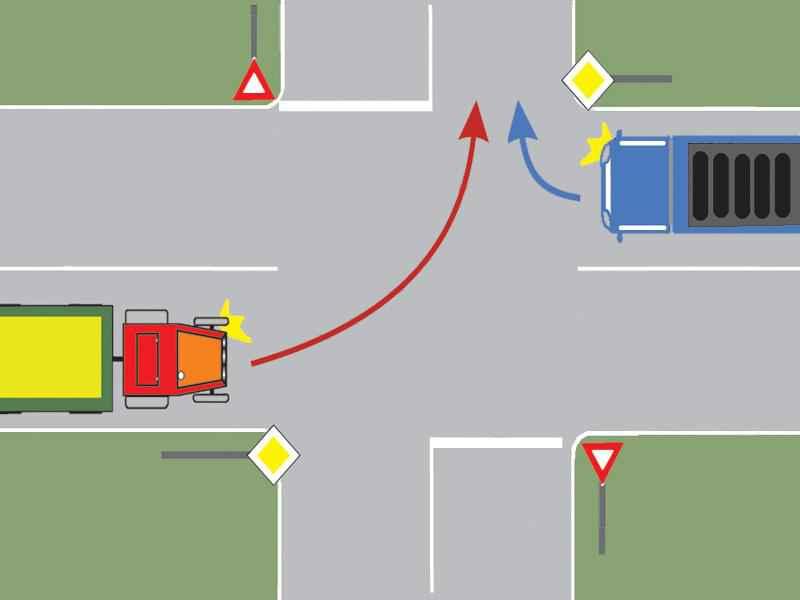 Pentru a schimba direcţia, tractorul din imagine trebuie să cedeze trecerea autocamionului?
