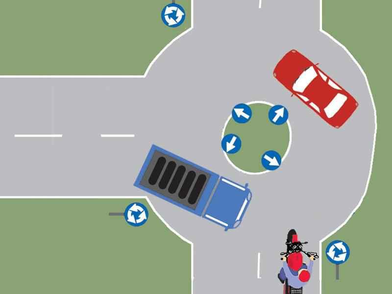 Care dintre vehiculele prezentate în imagine au prioritate de trecere?