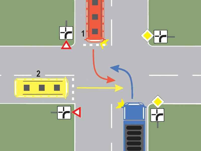 Care dintre conducătorii celor două autobuze trebuie să cedeze trecerea autocamionului?