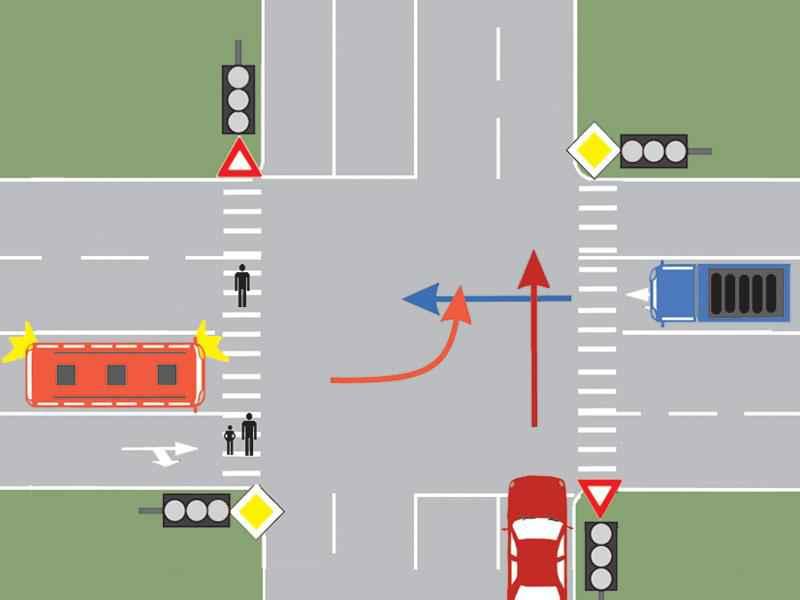 Cui trebuie să cedeze trecerea conducătorul autobuzului din imaginea alăturată, dacă semafoarele nu funcţionează?