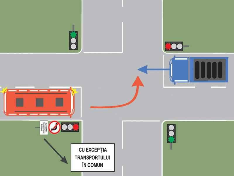 Cum trebuie să procedeze conducătorul autobuzului din imagine, dacă urmează să schimbe direcţia de mers la stânga?