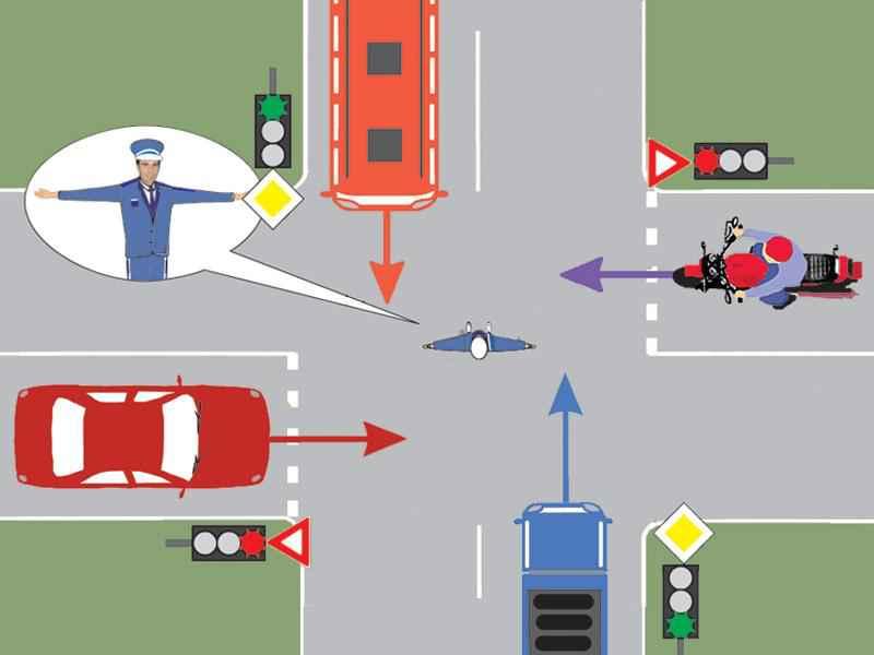 Precizează care dintre autovehiculele din imaginea alăturată îşi poate continua drumul: