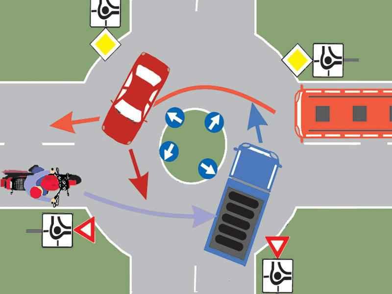 Precizaţi care dintre autovehiculele din imagine au prioritate: