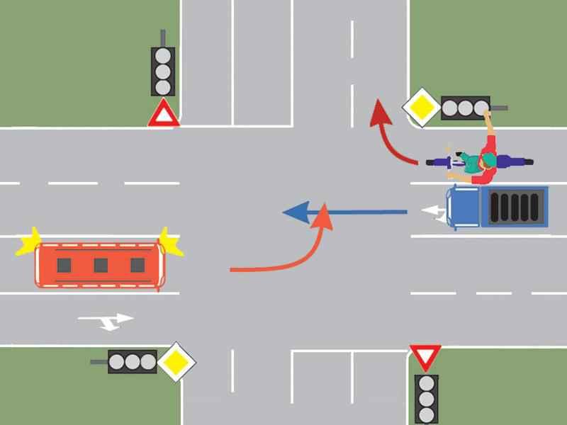 Cui trebuie să cedeze trecerea conducătorul autobuzului din imagine, dacă semafoarele nu funcţionează?