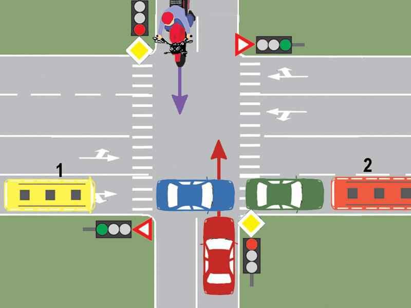 Dacă conducătorul autobuzului 1 doreşte să circule pe direcţia înainte şi circulaţia este blocată, deşi semnalul verde este în funcţiune, cum trebuie să procedeze?