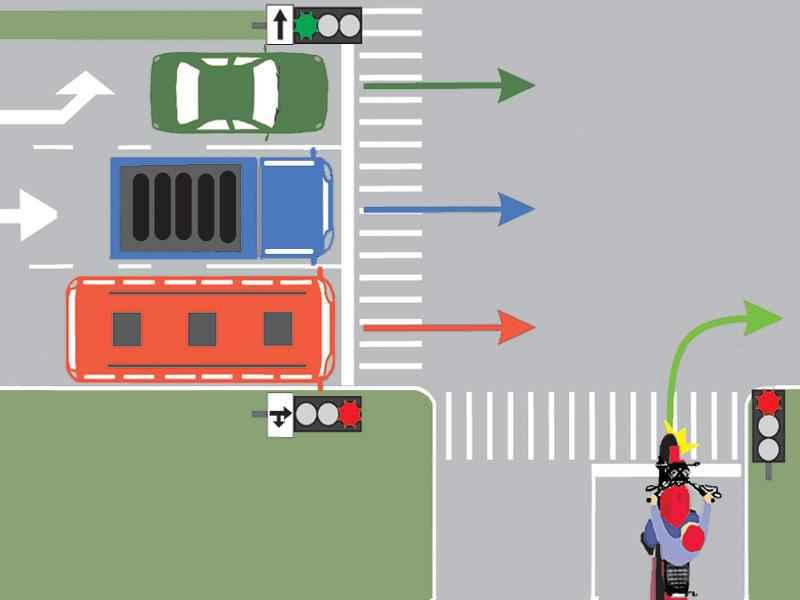 Care dintre cele patru autovehicule din imaginea alăturată au dreptul de a-şi continua deplasarea prin intersecţie?